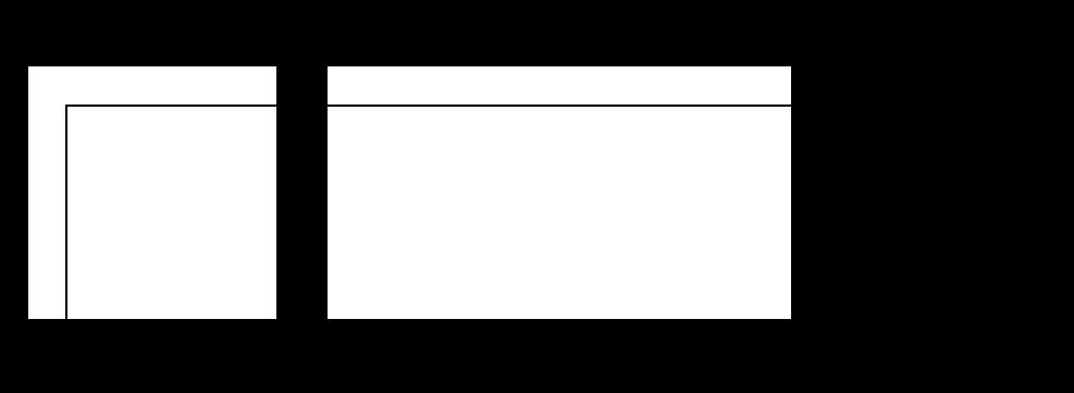 Banquette Seating Diagram